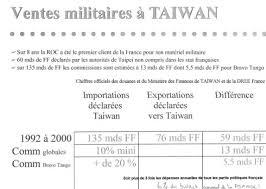 passe c稈le bureau 法國出售台灣拉法葉軍艦非法佣金案les frégates furtives la fayette 2009