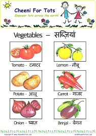 All Types Of Flowers List - learn hindi with colorful charts