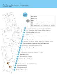 all worksheets download kumon worksheets pdf printable