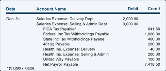 non profit and payroll accounting february 2015