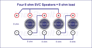 subwoofer wiring diagrams four 8 ohm single voice coil svc speakers