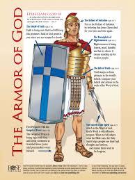 rose bible echarts armorofgod armor of god fruit of the holy