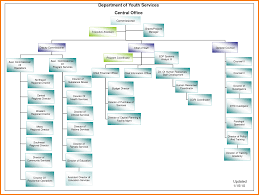 Org Chart Template Excel 5 Powerpoint Organizational Chart Template Receipt Templates
