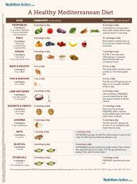 What Is A Main Dish - 9 best mediterranean diet images on pinterest food kitchen and