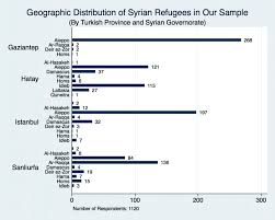 Syria Culture Shock Website by Understanding What Syrian Refugees Want U2014 Syria Deeply