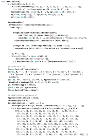 how to make interactive apps with cdf u2014wolfram blog