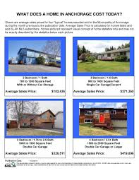 4 Car Garage Cost 2015 Anchorage Area Real Estate Mid Year Report Oceanview Blog