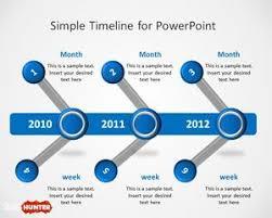 timeline templates biography timeline template best 25 timeline in powerpoint ideas on pinterest timeline