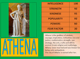 greek mythology top trumps by placebo83 teaching resources tes