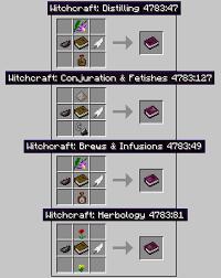 Map Crafting Recipe Witchery Minecraft Mods