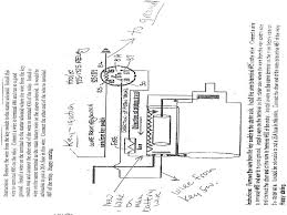 cub cadet onan engine diagram cub wiring diagrams