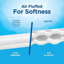 puffs ultra soft tissues 1 family box 124 tissues per box