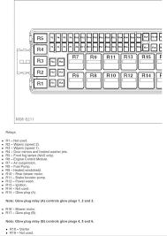 1984 land rover defender fuse box location 1984 wiring diagrams