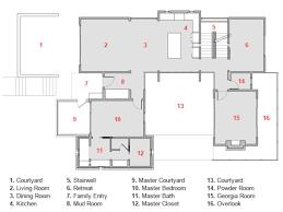 Dream Home Floor Plans by Brilliant 60 Green Home Designs Floor Plans Design Inspiration Of