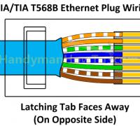 rj45 b wiring diagram wiring diagram shrutiradio