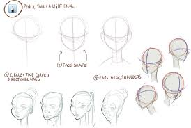 how to draw female faces step by step