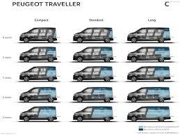 peugeot 2 seater car peugeot traveller 2017 pictures information u0026 specs