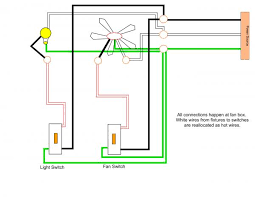 Ceiling Fan And Light Switch Wiring A Ceiling Fan And Can Lights On Separate Switches