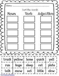 i dream of first grade splat parts of speech balanced equations