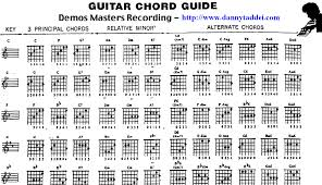 lights down low guitar chords welcome guitar chord guide by danny taddei 1986