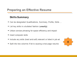 Computer Skills List For Resume Preparing An Effective Resume And Cover Letter Mike Imwalle Career