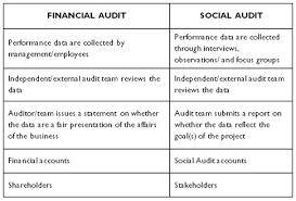 Desk Audit Definition 1413896409 Social Justice 5 Jpg