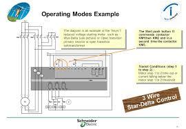 tesys t motor management system ppt video online download