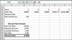 Discounted Flow Analysis Excel Template Discounted Flow Analysis 101