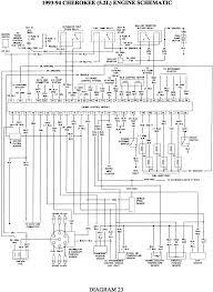 2000 jeep cherokee black repair guides wiring diagrams see figures 1 through 50 fancy 2000