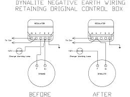 dynamator conversion electrical instruments by lotuselan net