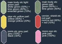 re 100 hamma hamma english color guide u0026 paint conversion chart