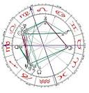 File:Radix-Horoskop.jpg - via Daymix