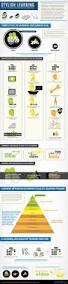 89 best instructional design images on pinterest instructional