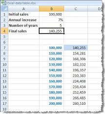 two way data table excel it services