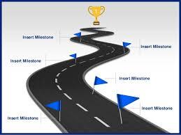 10 powerpoint business roadmap templates