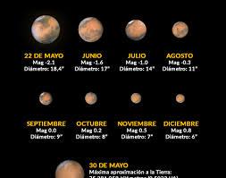 la oposicin de marte del 22 de mayo de 2016 astronoma buena visibilidad de marte mayo 2016 astroalcoy