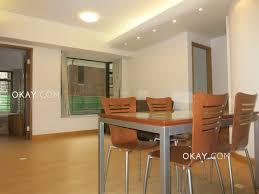 woodlands terrace property for rent okay com id 36690