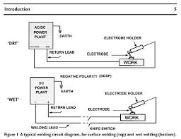 preview2 principles of operation in underwater wet welding