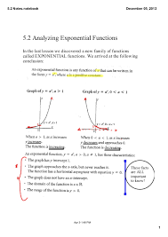 5 2 sketch graphs of exponential functions