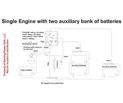 dual trolling motor battery wiring diagram on dual images free