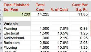 Cheap Basement Remodel Cost I Finished My Basement