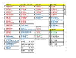 football coaching resume samples game day play sheet organization the front side coachfore org playsheet1 playsheet2