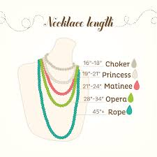 necklace lengths choker images Know your accessories 2 the ultimate guide on necklaces fashionpro jpg