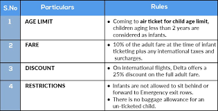 united baggage policy fly deal fare blog travel with ease