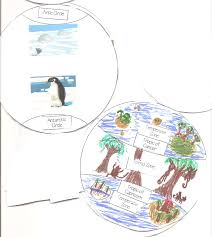 Blank World Map With Equator And Tropics by Geography Learn About Hemispheres Minibook Practical Pages