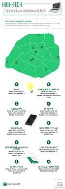 bnp paribas adresse si e social infographie les principaux incubateurs de le mag bnp paribas