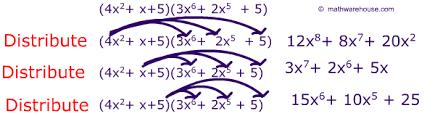 multiplying polynomials by polynomials explained with examples and