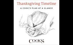 thanksgiving animated gifs click quiet design