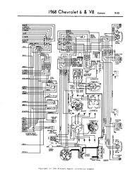1970 camaro wiring harness mitchell vintage wiring diagrams efcaviation com