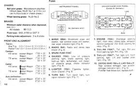 electrical wiring diagram car wiring diagram motorcycle